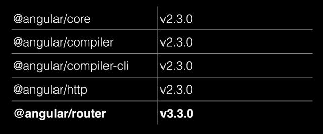 @angular/core v2.3.0, @angular/compiler v2.3.0, @angular/compiler-cli v2.3.0, @angular/http v2.3.0, in bold: @angular/router v3.3.0