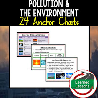 Pollution and the Environment, Earth Science Anchor Charts BUNDLE, Earth Science Bellringers, Earth Science Word Walls, Earth Science Gallery Walks, Earth Science Interactive Notebook inserts