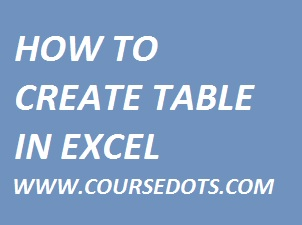 HOW TO INSERT TABLE IN EXCEL