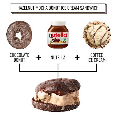 hazelnut mocha donut icream sandwich