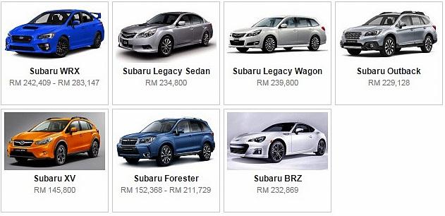 Senarai Harga Terkini Kenderaan Subaru Baru Di Malaysia