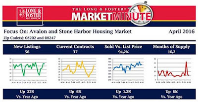 http://marketminute.