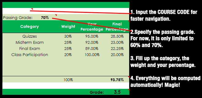 DLSU GPA, Grade and CGPA Calculator - A Not-So-Popular Kid