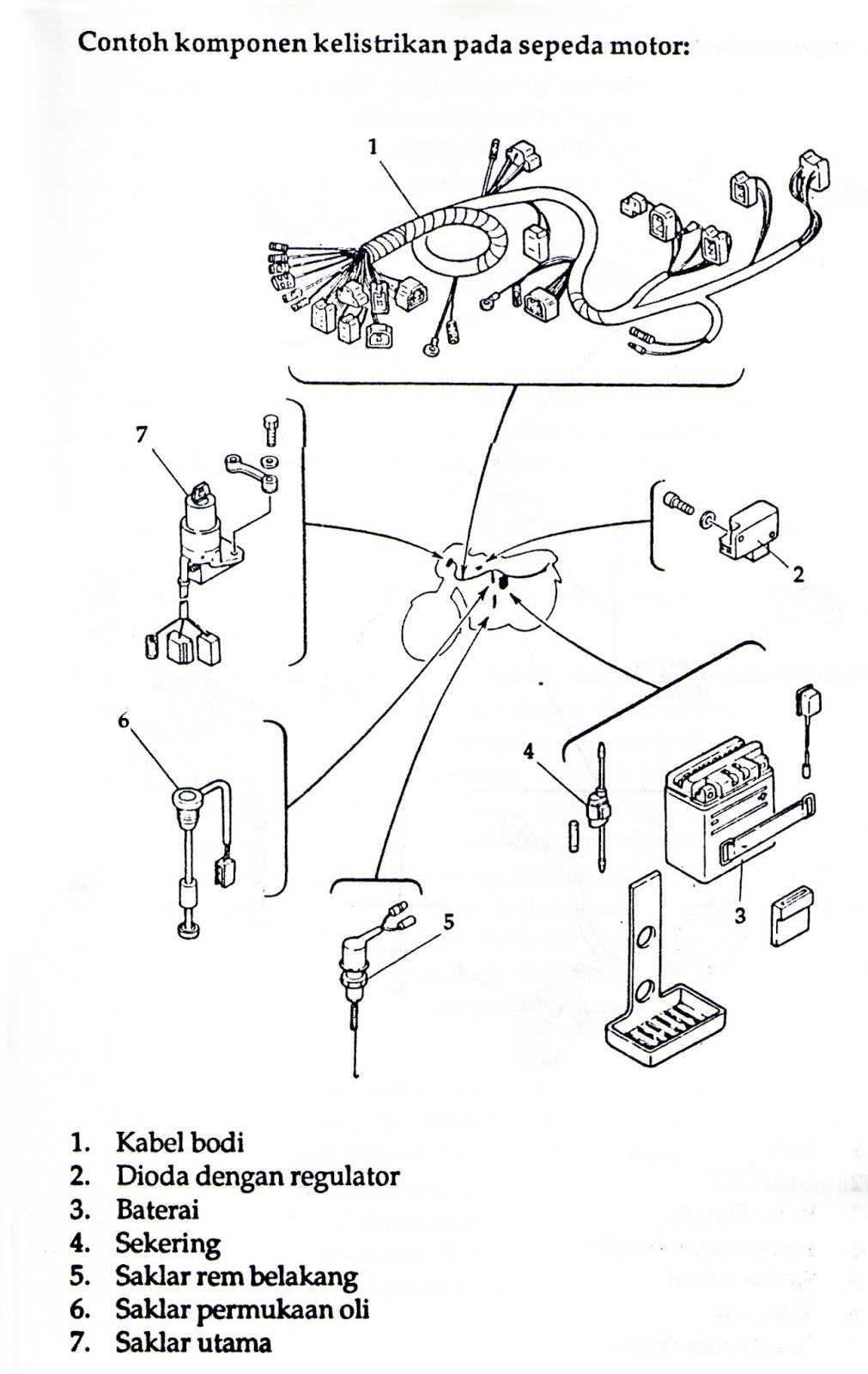 wiring diagram kelistrikan cb150r