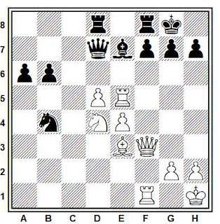 Posición de la partida de ajedrez Ghitescu - Ljubisavlevic (Val Thorens, 1988)