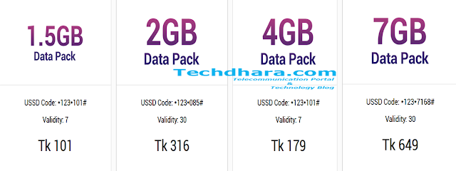 Robi 4.5G Offer