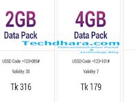 Robi 4.5G Internet data pack offer