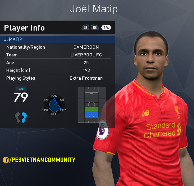 Pes 2017 Faces Lucas Moura By Sameh Momen: PES 2017 Liverpool Facepack 1.0