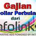 Bisnis Internet : Gajian Dollar Perbulan dari Infolinks
