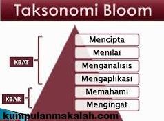 Pengertian dan Aspek-aspek Pendidikan Menurut Taksonomi Bloom