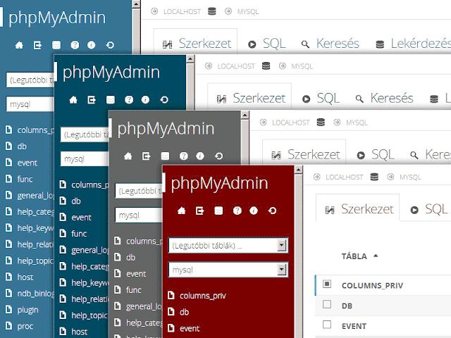 phpMyAdmin 4.4.15 Download