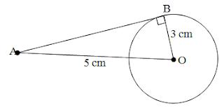 contoh soal garis singgung lingkaran satu titik