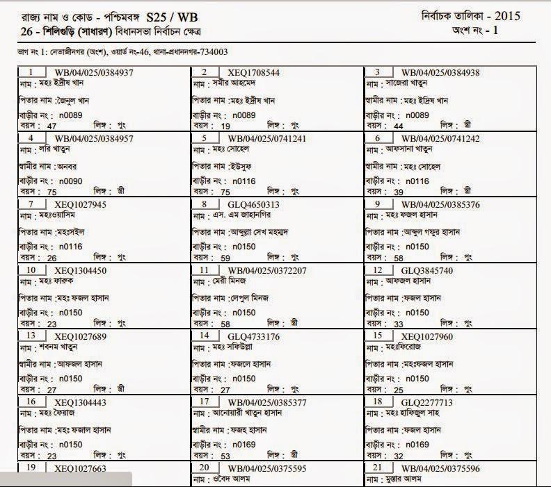 Pdf up voter list