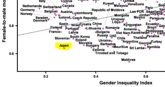 図:世界の国の女性の脳卒中死亡率の高さ