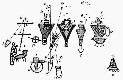 Rock Art Blog: NATIVE AMERICAN ASTRONOMY: THE PLEIADES ...