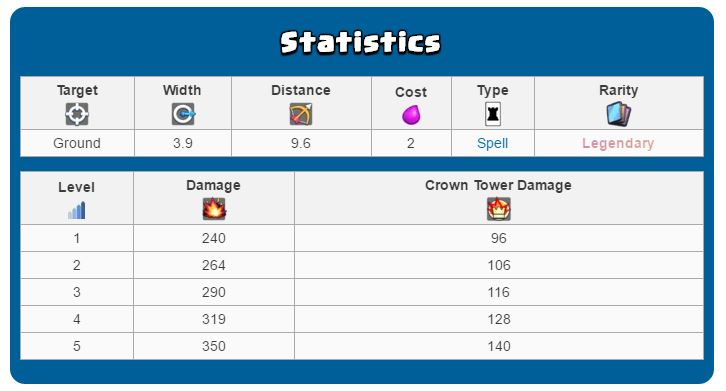 clash_royale_legendary_cards_status
