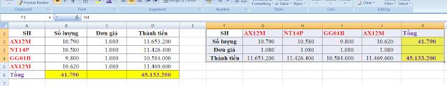 Chuyển dữ liệu hàng dòng thành cột trong Excel (Transpose Excel)