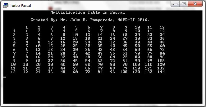 Free Programming Source Codes To All Multiplication Table In Pascal