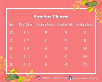 Ukuran Baju Muslim Gamis Anak Per USia