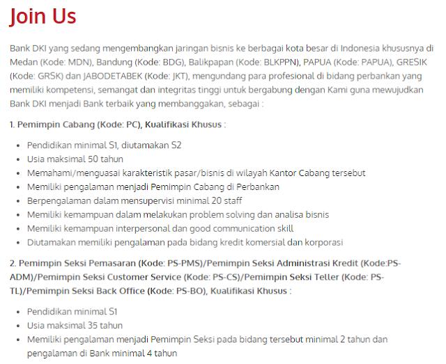 5 Lowongan Kerja BANK DKI Terbaru mulai Bulan September 2019
