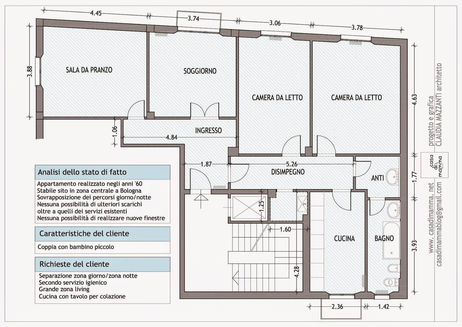la casa da vivere progetto per un appartamento in citta 39