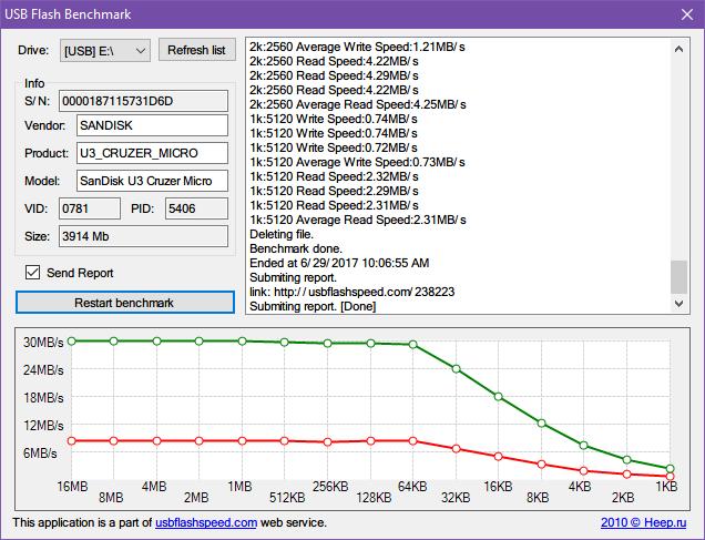USB flash benchmark result graph