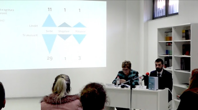 Kosovo, 39 people convicted of war crimes so far after the end of the war