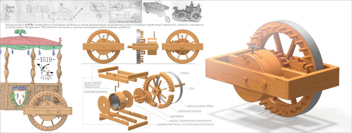 Эскизный проект на тему: «Колесо. Трансформация дизайна во ...