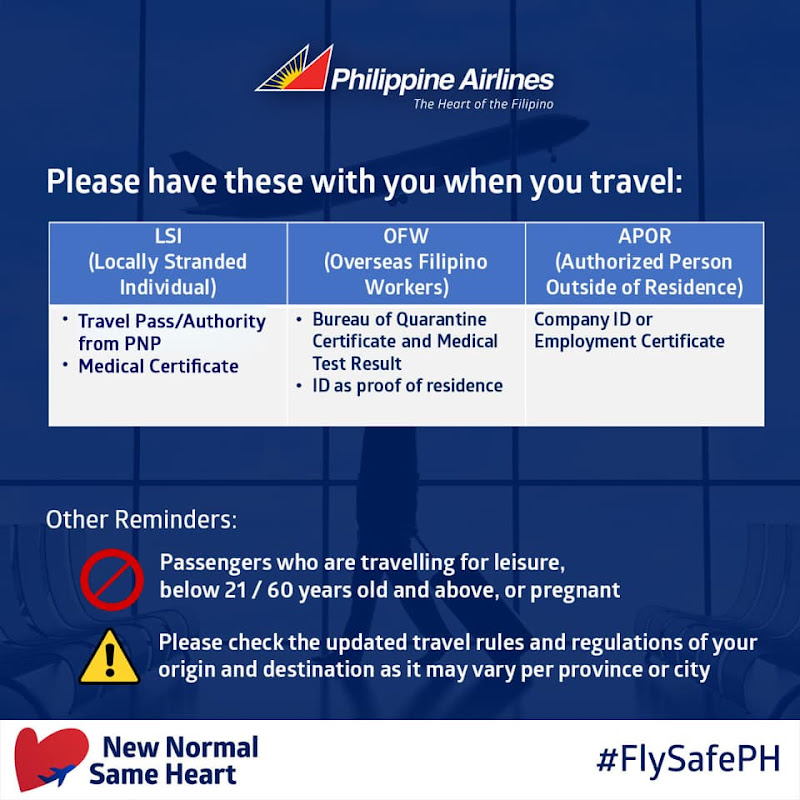 Required Travel Documents for Travels in the Philippines PAL