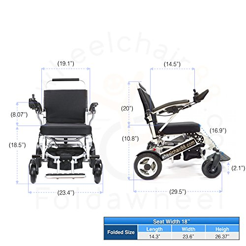 5 Top Tips for Choosing the right Electric Wheelchair for you