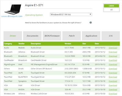 Acer-Aspire-E1-571-Drivers