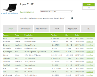 acer e1 571 bluetooth drivers windows 7 32-bit iso
