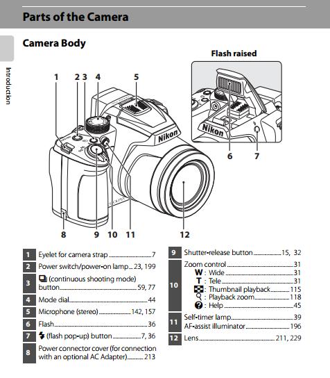Part of Nikon Coolpix P500