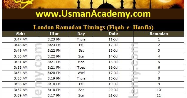 Uk Ramadan Timings 2020 Calendar Uk Ramazan Sehar O Iftar