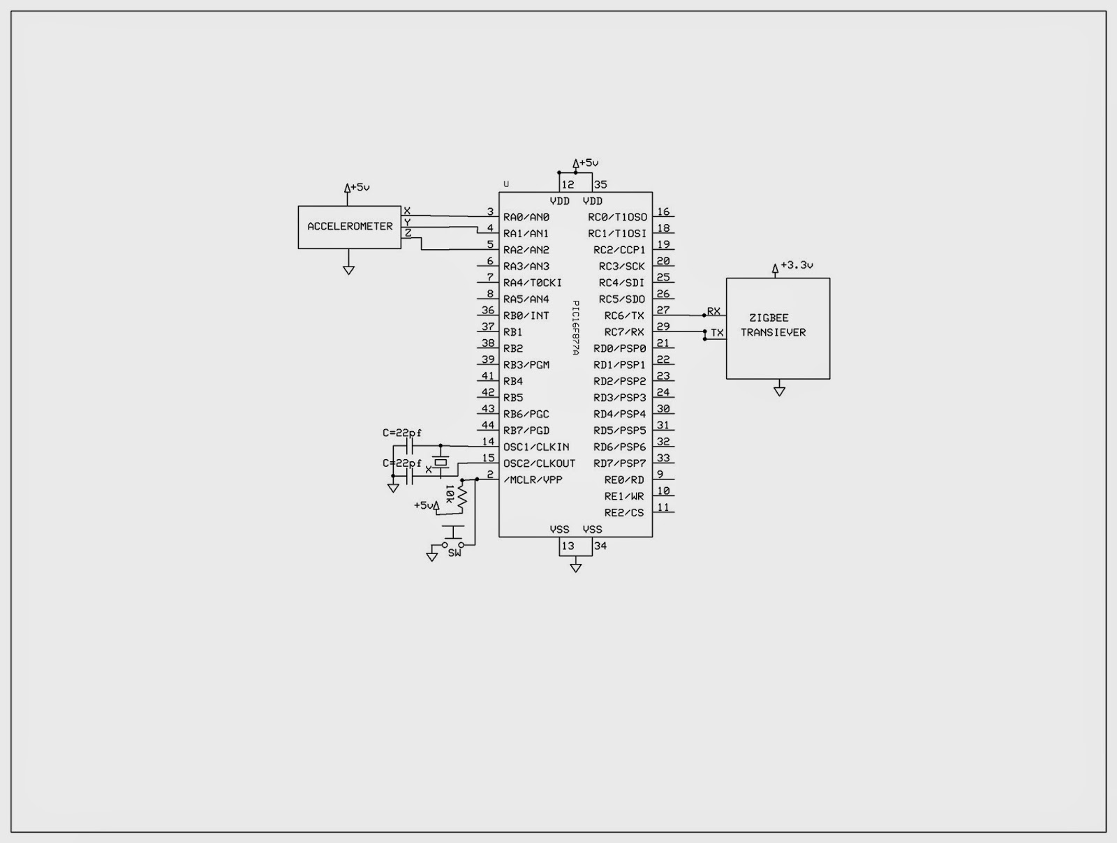 java runtime is required for circuit simulation java for
