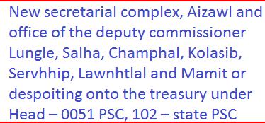mizoram-psc-upper-division-clerk-recruitment-udc