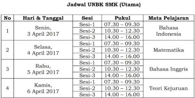Jadwal UNBK SMA