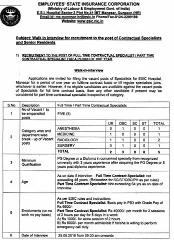 ESIC Haryana Recruitment
