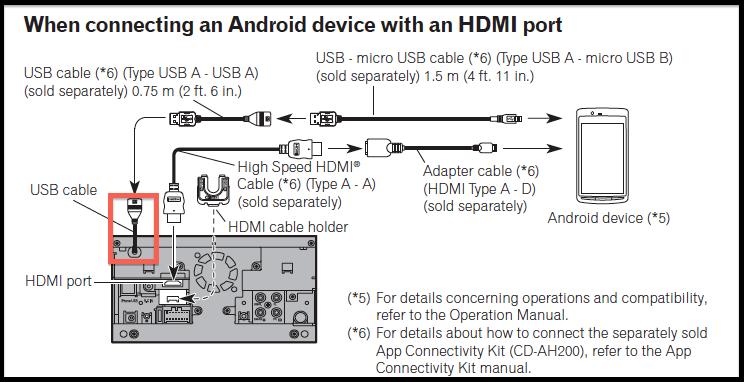 Outstanding Appradioworld Apple Carplay Android Auto Car Technology News Wiring 101 Tzicihahutechinfo