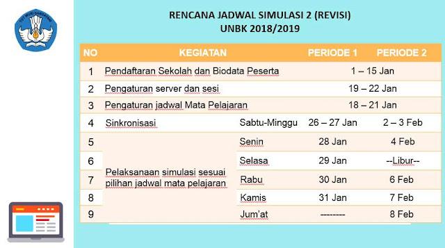 Jadwal Simulasi 2 UNBK tahun 2019 untuk SMP SMA SMK