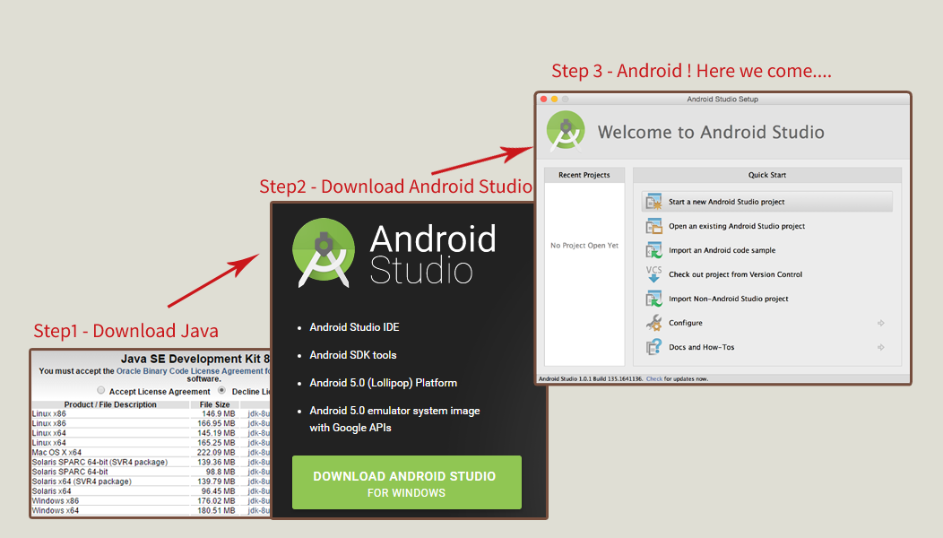 Create Android Apps - Getting Started