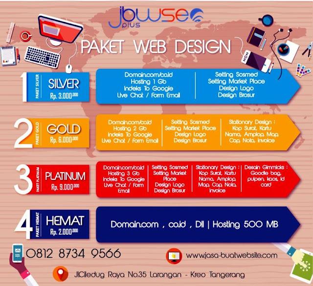 Harga Pembuatan Website Di Jakarta, Jasa Pembuatan Website Jakarta, Jasa Pembuatan Website