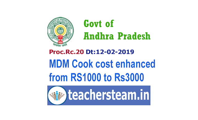 Enhancement of honorarium from Rs.1000 to Rs.3000/- per month to Cook-cum-Helpers working under Mid Day Meal Scheme