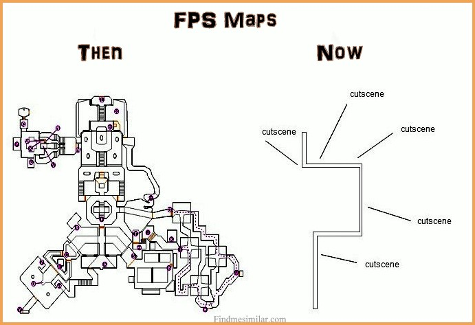 FPS Games Then and Now,FPS maps changes,FPS maps