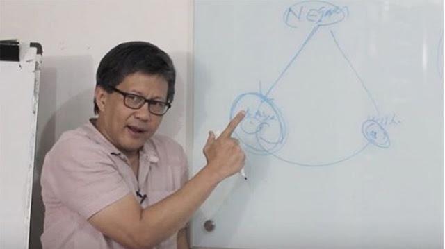 Rocky Gerung Membidik Jokowi dengan Psychogram, Hasilnya Begini