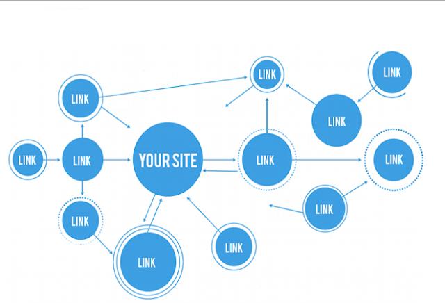 Link giúp tăng khả năng hiển thị của nội dung
