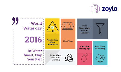 How to Save Water | Online Health & Skin Care Tips | World Water day
