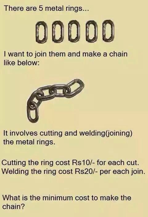 What is the minimum cost to make the chain ?