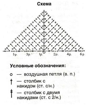 Схема вязания бактуса крючком
