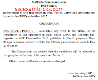 SSC SI ASI 2015 Final Result date